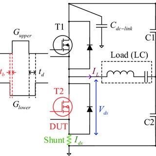 (PDF) Hard and soft switching losses of a SiC MOSFET