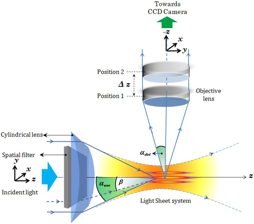 Figure 6 Torch Circuit Diagram