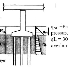 Schematic diagram of a typical two span bridge showing the