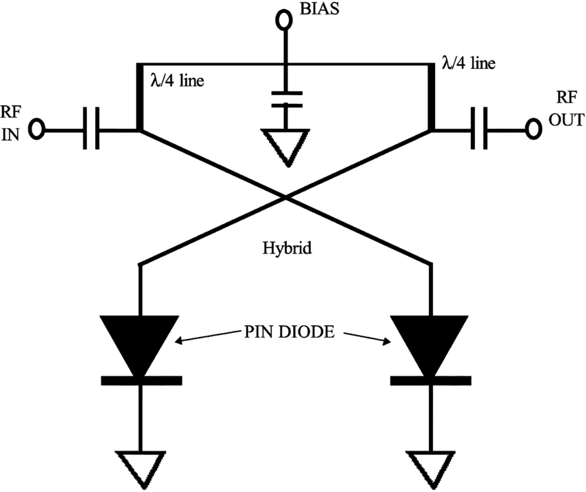 Schematic circuit of the single-stage PIN diode attenuator