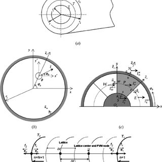 (PDF) Lattice Boltzmann Method Applied to the Analysis of