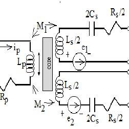 Schematic diagram of the Pressure measurement unit
