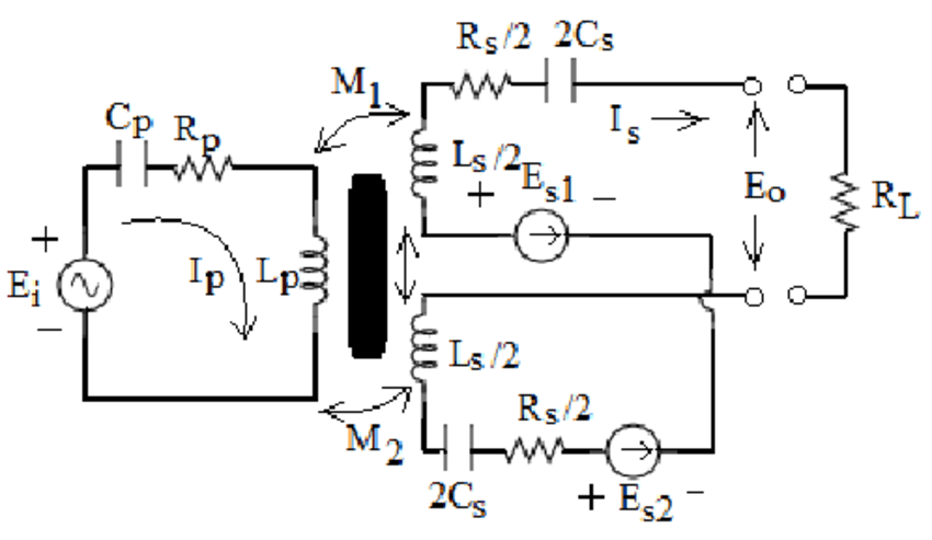 Equivalent circuit diagram of an LVDT considering the
