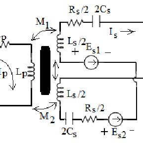 (PDF) Study of the Effect of Excitation Frequency
