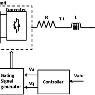 Equivalent electrical circuit of a PV cell with a bypass