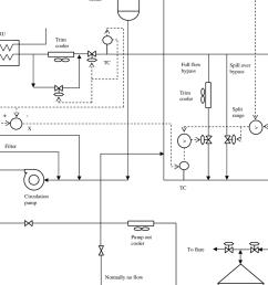 process flow diagram loop wiring diagram query closed loop process flow diagram of hot oil system [ 850 x 1125 Pixel ]