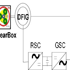 Schematic of conventional steam power plant with steam
