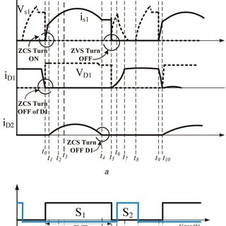 Recently proposed coupled inductors based converters (a
