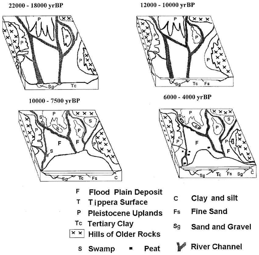Palaeogeographic block diagrams of parts of Bengal basin