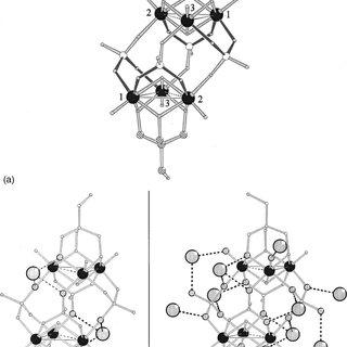Magnetization vs magnetic field H for the Heisenberg model