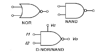 Symbols for NOR, NAND and Dynamic-NOR/NAND logic gates