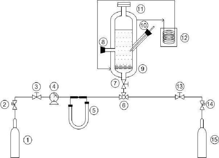 Schematics of the Experimental Setup. Components: 1, air