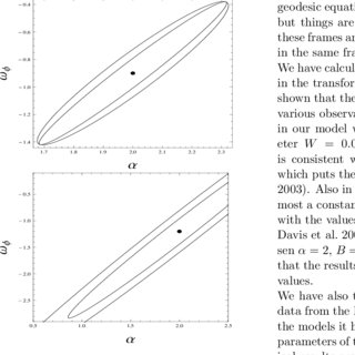 Cosmological parameters considered in our analysis. The