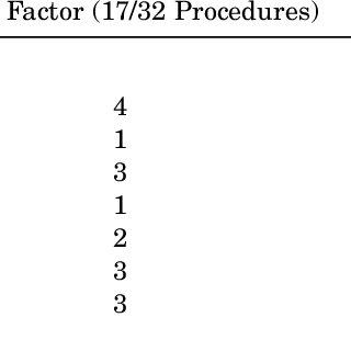 (PDF) Anterior Cruciate Ligament Revision Reconstruction