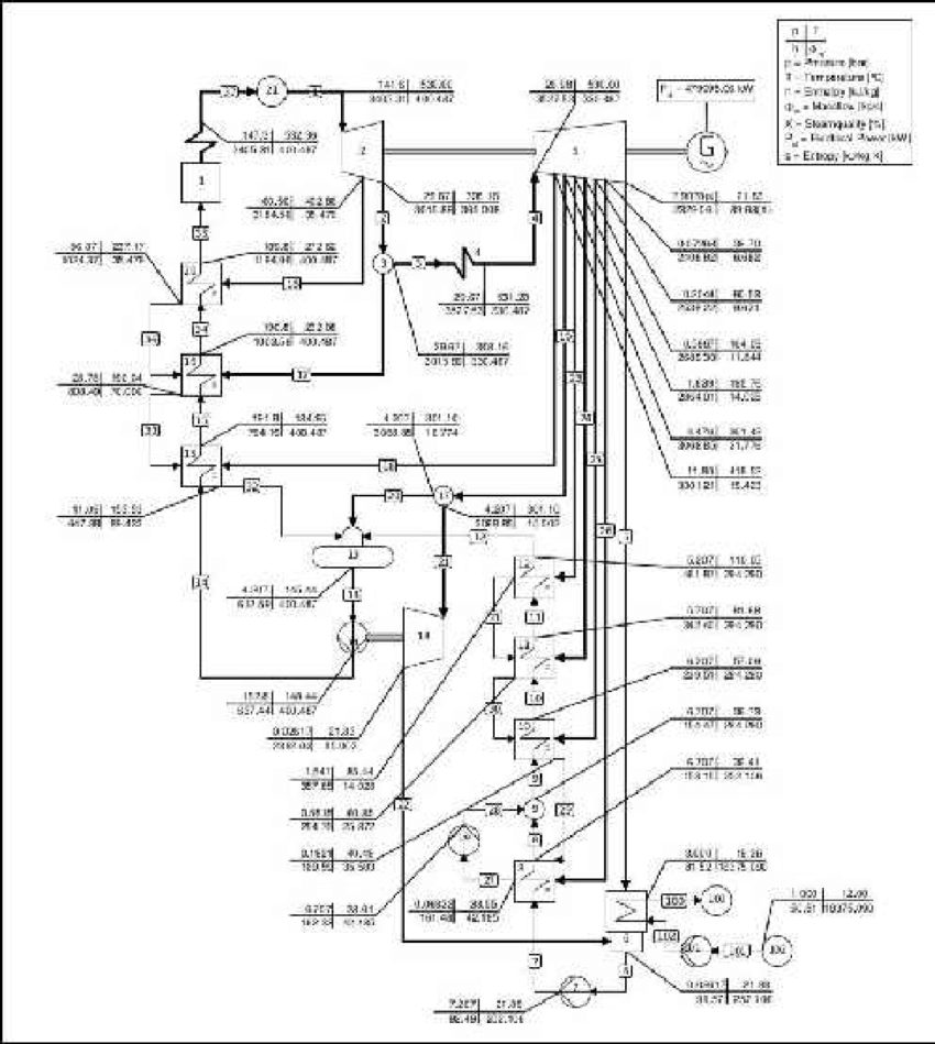 medium resolution of layout of power plant under study any preceding preheaters in the first preheater with