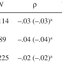 (PDF) The Effects of Team Diversity on Team Outcomes: A