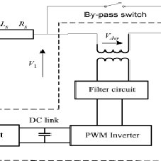 11. Block diagram of the V/f control of PMSM with
