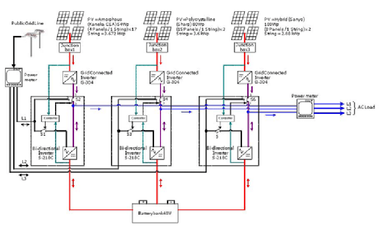 off grid solar pv wiring diagram aprilaire 600 manual rz igesetze de schematic block circuit of the system download rh researchgate net array