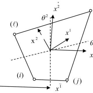 Esquema da aleta com suas designações para as dimensões