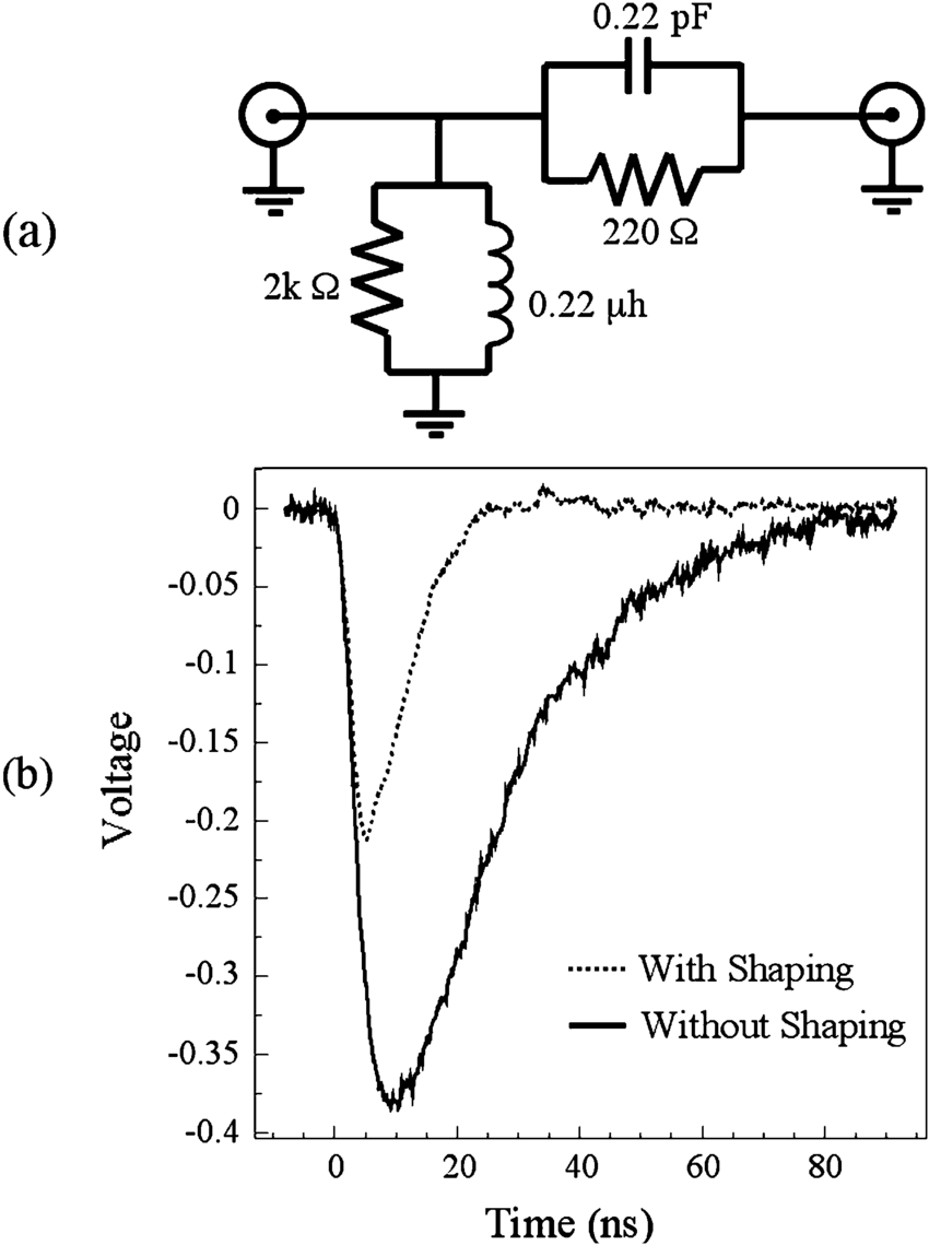 (a) Diagram of the pulse shaping circuit. (b) Measured
