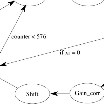 Example for compressing an Extended Block using LZSS