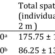 (PDF) Potential production of green mussel spat (Perna