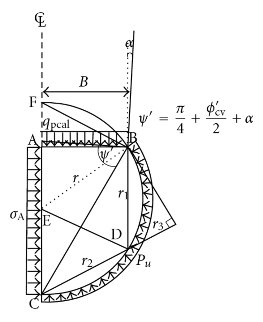 Analytical Model for the End-Bearing Capacity of Tapered