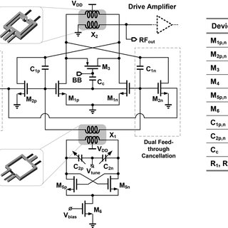 Schematic of the proposed OOK modulator with transformer