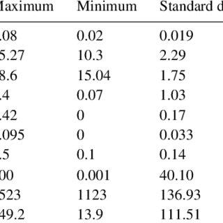 (PDF) Constitutive flow behaviour of austenitic stainless