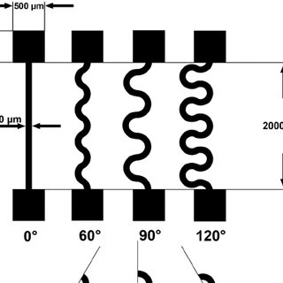 Schematic of the fabrication process for gold patterns on