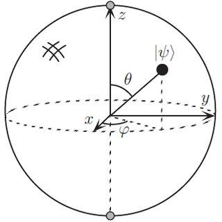 (PDF) Quantum Intelligence