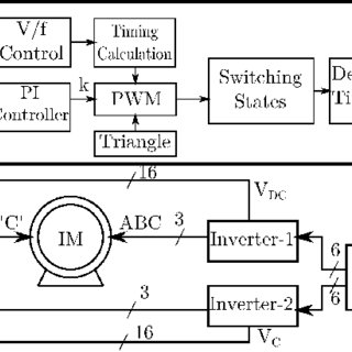 Steady-state experimental waveforms at 50 Hz and 12-step