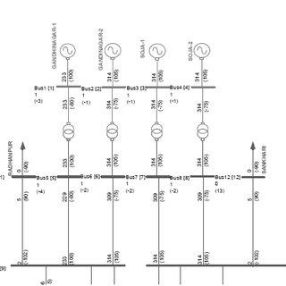 (PDF) Short Circuit Analysis Case Study & Circuit Breaker