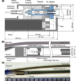 fiber optic rotary coupler and imaging catheter a schematic diagram of the [ 850 x 932 Pixel ]
