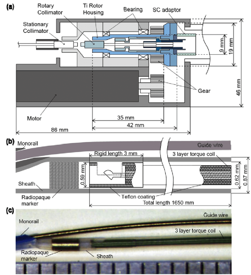 medium resolution of fiber optic rotary coupler and imaging catheter a schematic diagram of the