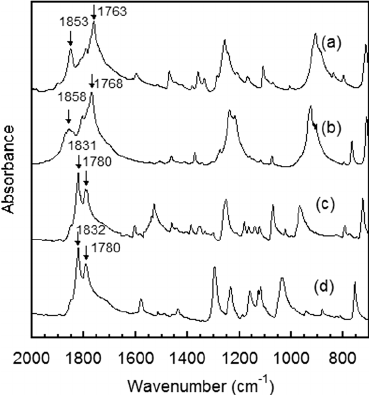 IR spectra of fully cured PBA-a:anhydride alloying films