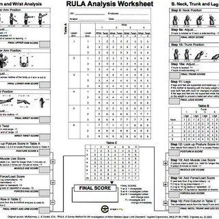 (PDF) WORKING POSTURE ANALYSIS AND DESIGN USING RULA