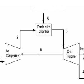 (PDF) Exergy, exergoeconomic and exergoenvironomic