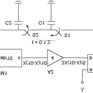 (PDF) Electronic Circuit Realization of the Logistic Map