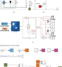 modeling of pv module in matlab simulink a different models of pv cell [ 850 x 1130 Pixel ]