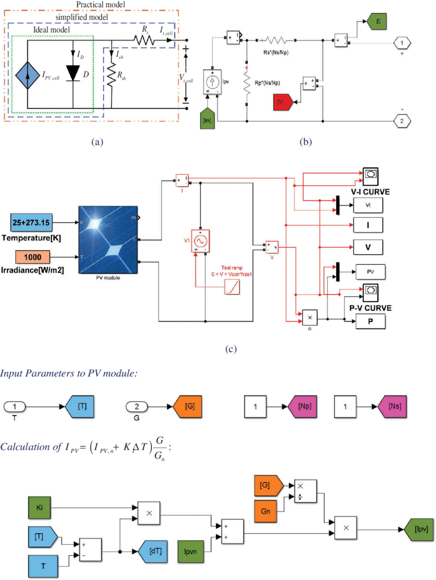 medium resolution of modeling of pv module in matlab simulink a different models of pv cell