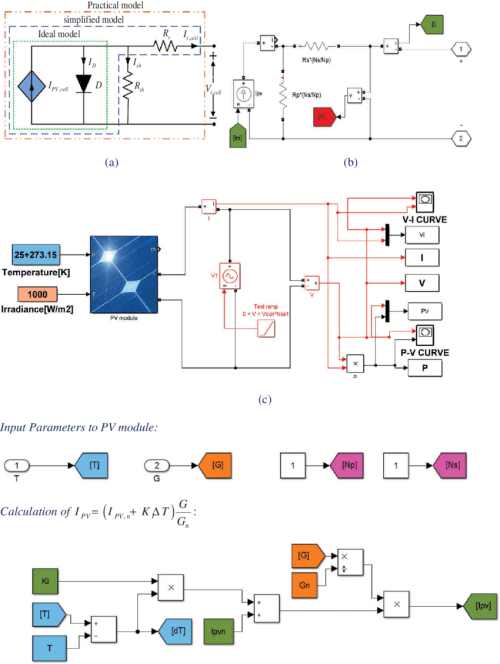 small resolution of modeling of pv module in matlab simulink a different models of pv cell