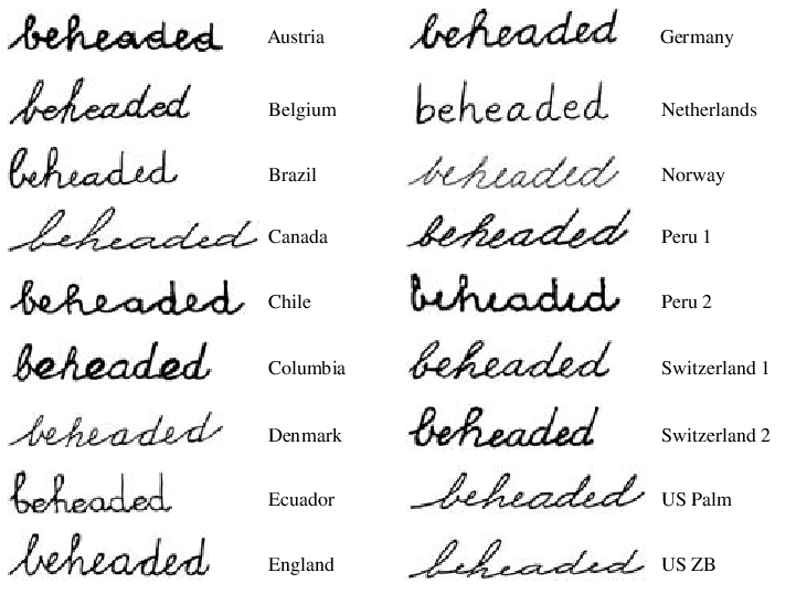 Some copybook handwriting styles for the word 'beheaded