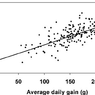 Effect of oxytocin injection and milking on the right