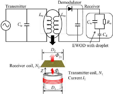 An equivalent wireless electric circuit using magnetic