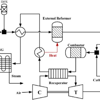 (PDF) Performance analysis of an SOFC/HCCI engine hybrid