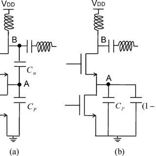 Measured output spectrum and emission mask of GSM