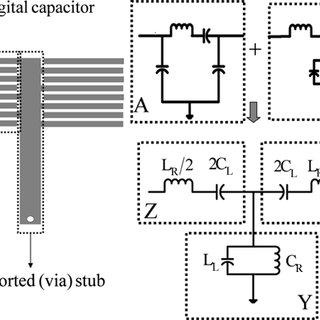 (PDF) Metamaterial-Based Electronically Controlled
