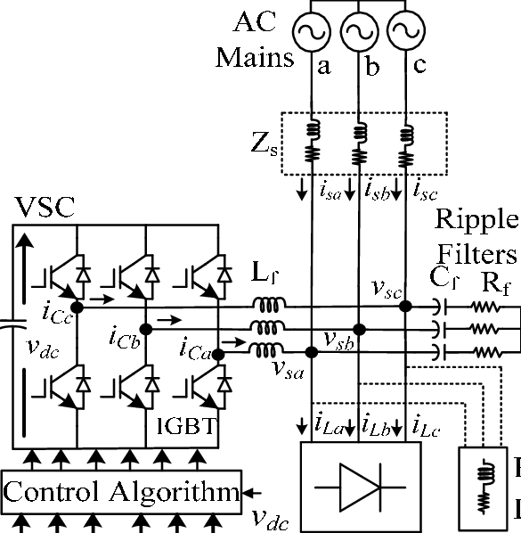 Schematic diagram of VSC based three phase DSTATCOM Fig. 2