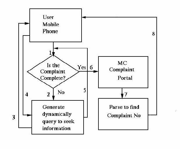 computer architecture block diagram trailer brake wiring 5 way yes blog of the novel nl based system download scientific